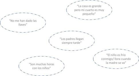 quejas_aupairs